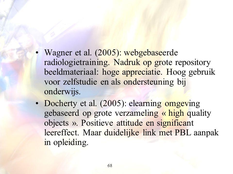 Wagner et al. (2005): webgebaseerde radiologietraining