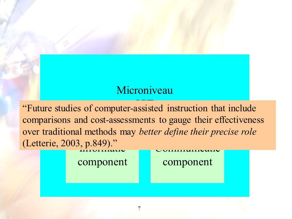 Microniveau ICT Informatie component Communicatie component