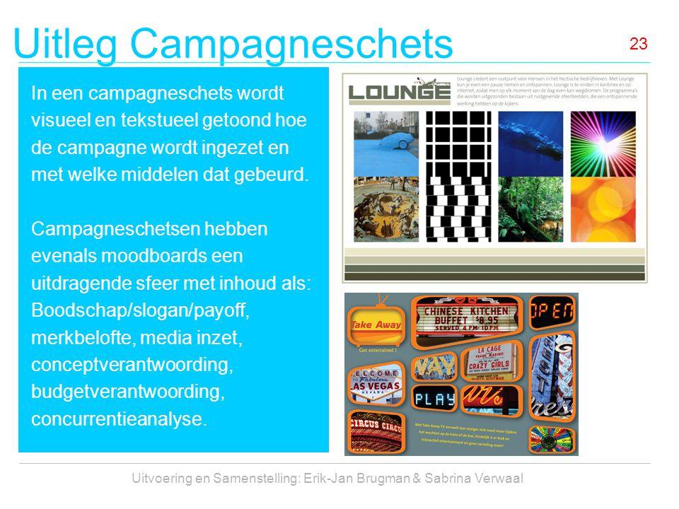 Uitleg Campagneschets