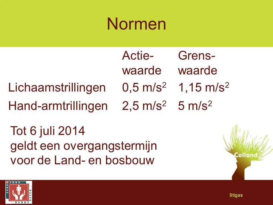 Normen Actie-waarde Grens-waarde Lichaamstrillingen 0,5 m/s2 1,15 m/s2