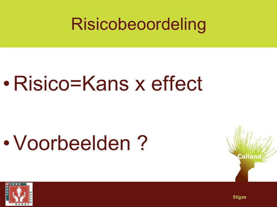Risico=Kans x effect Voorbeelden Risicobeoordeling