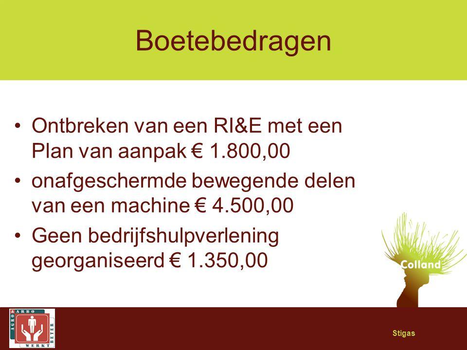 Boetebedragen Ontbreken van een RI&E met een Plan van aanpak € 1.800,00. onafgeschermde bewegende delen van een machine € 4.500,00.