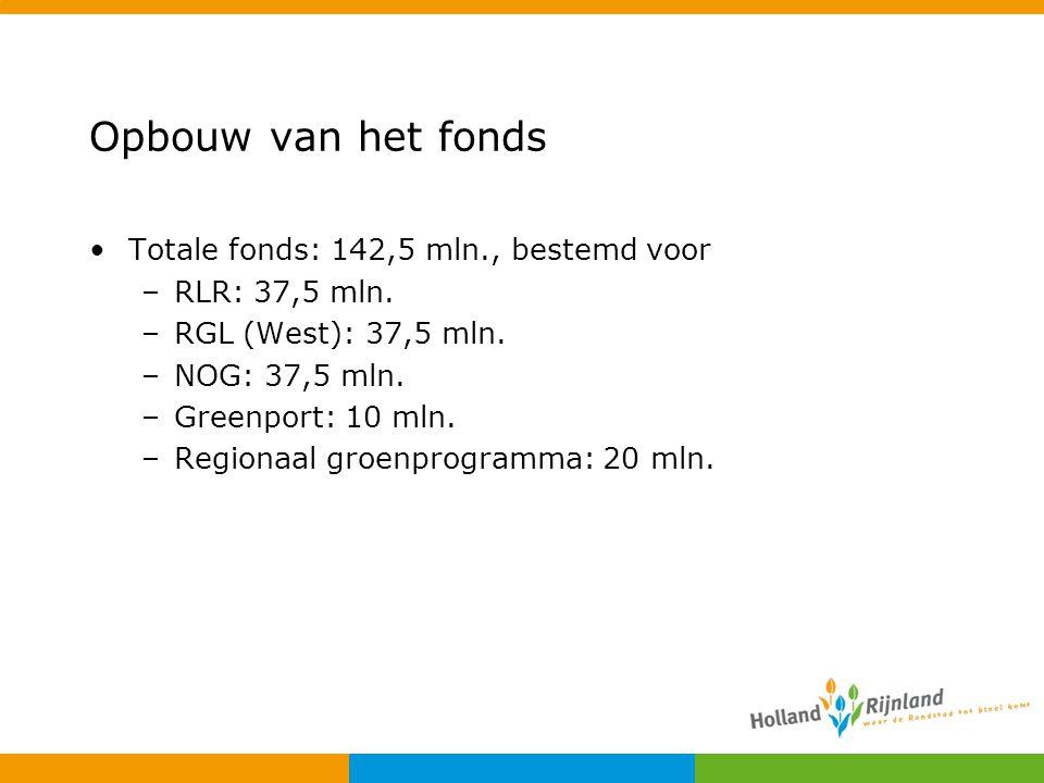 Opbouw van het fonds Totale fonds: 142,5 mln., bestemd voor