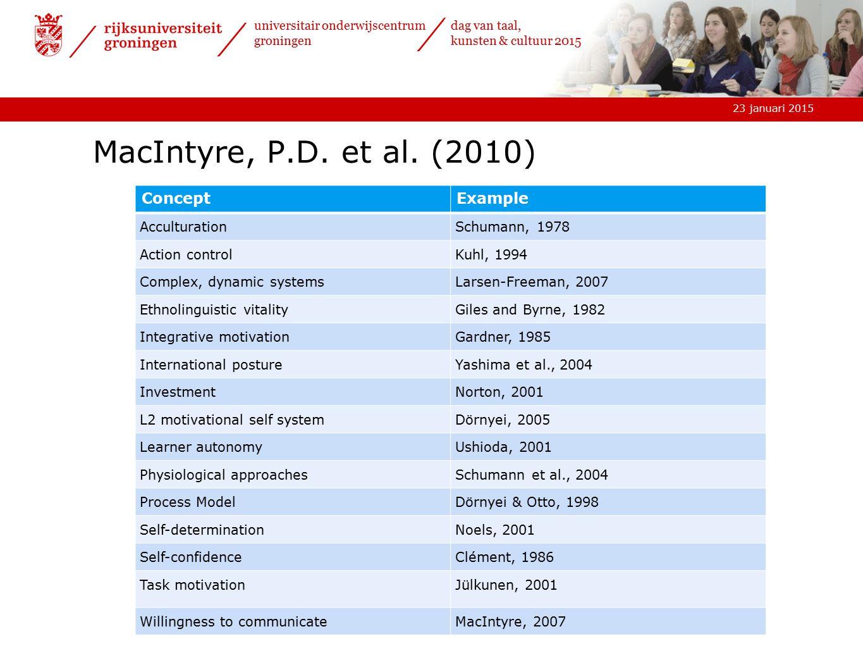 MacIntyre, P.D. et al. (2010) Concept Example Acculturation