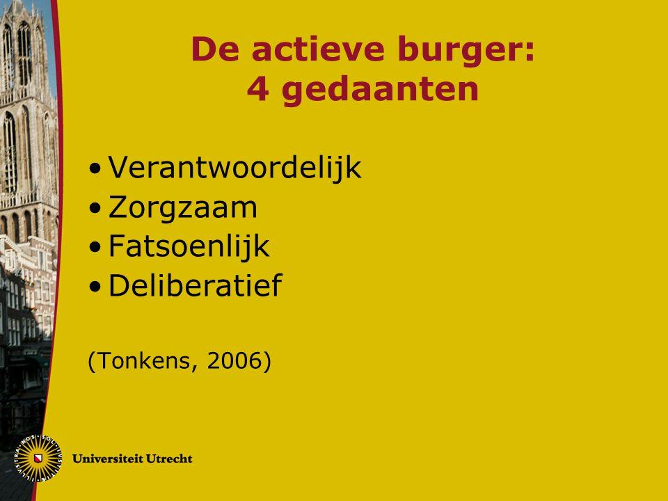 De actieve burger: 4 gedaanten