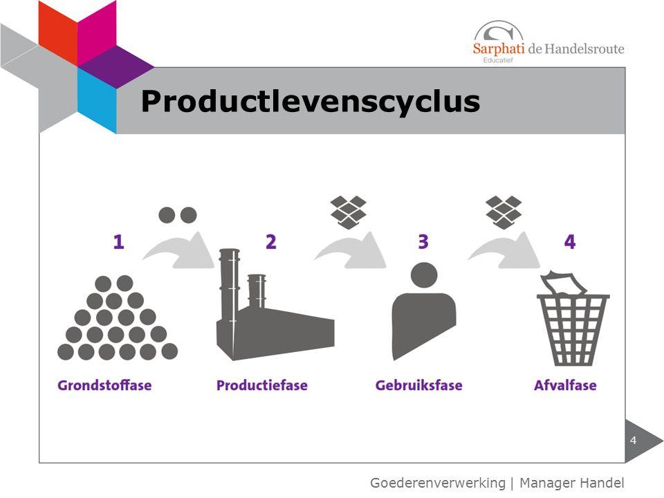 Productlevenscyclus Goederenverwerking | Manager Handel
