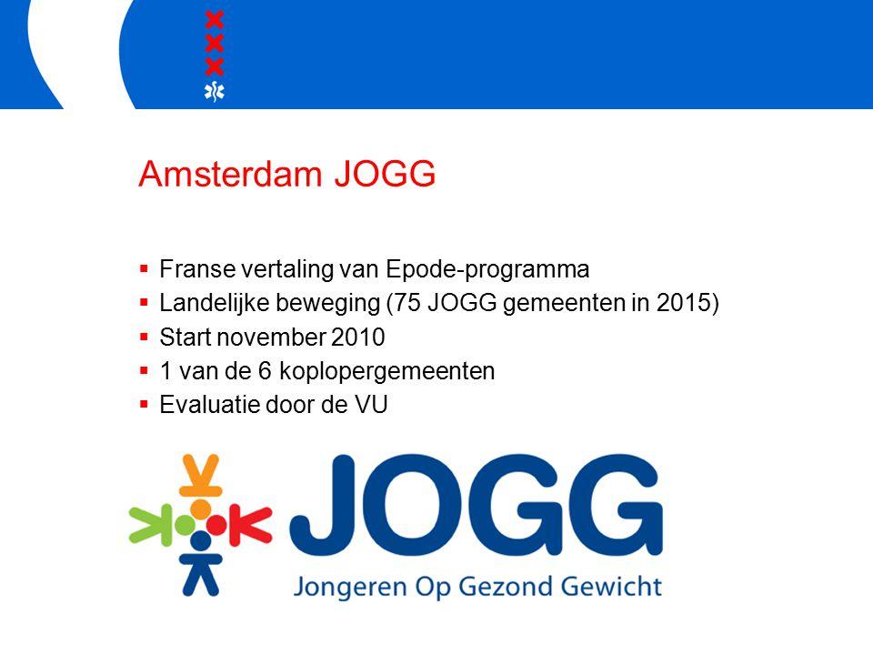 Amsterdam JOGG Franse vertaling van Epode-programma