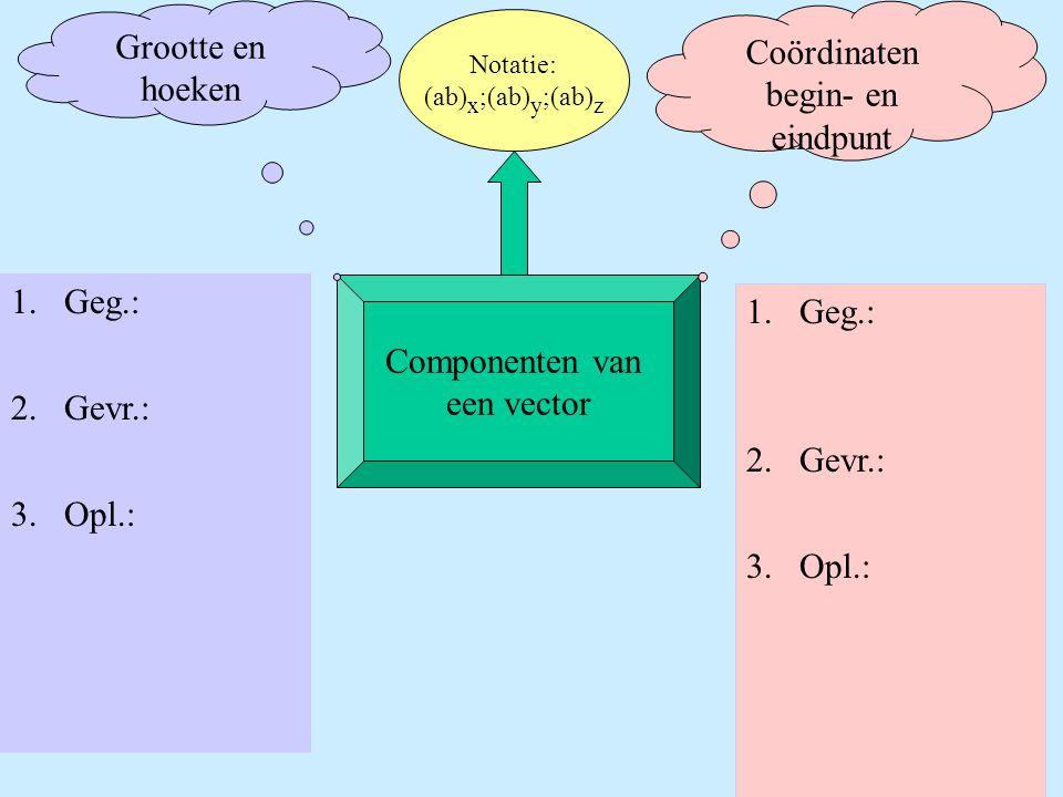 Grootte en Coördinaten hoeken begin- en eindpunt Geg.: Componenten van