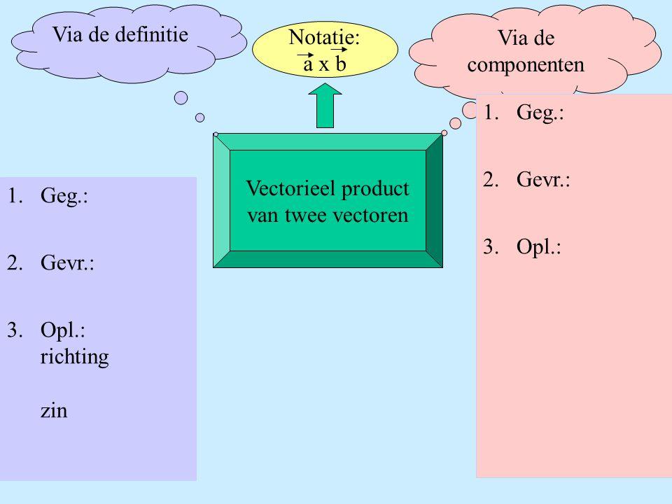 Vectorieel product van twee vectoren