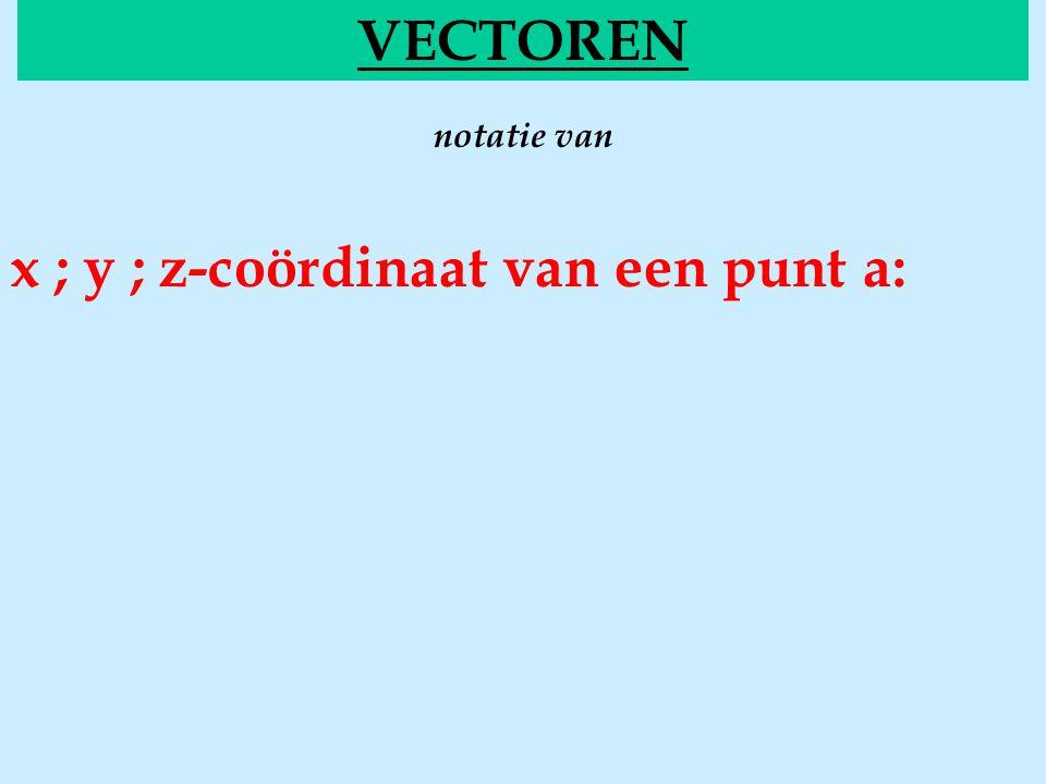 x ; y ; z-coördinaat van een punt a: