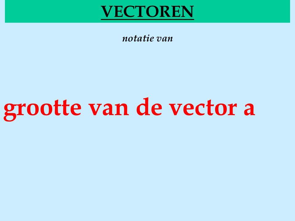 VECTOREN notatie van grootte van de vector a
