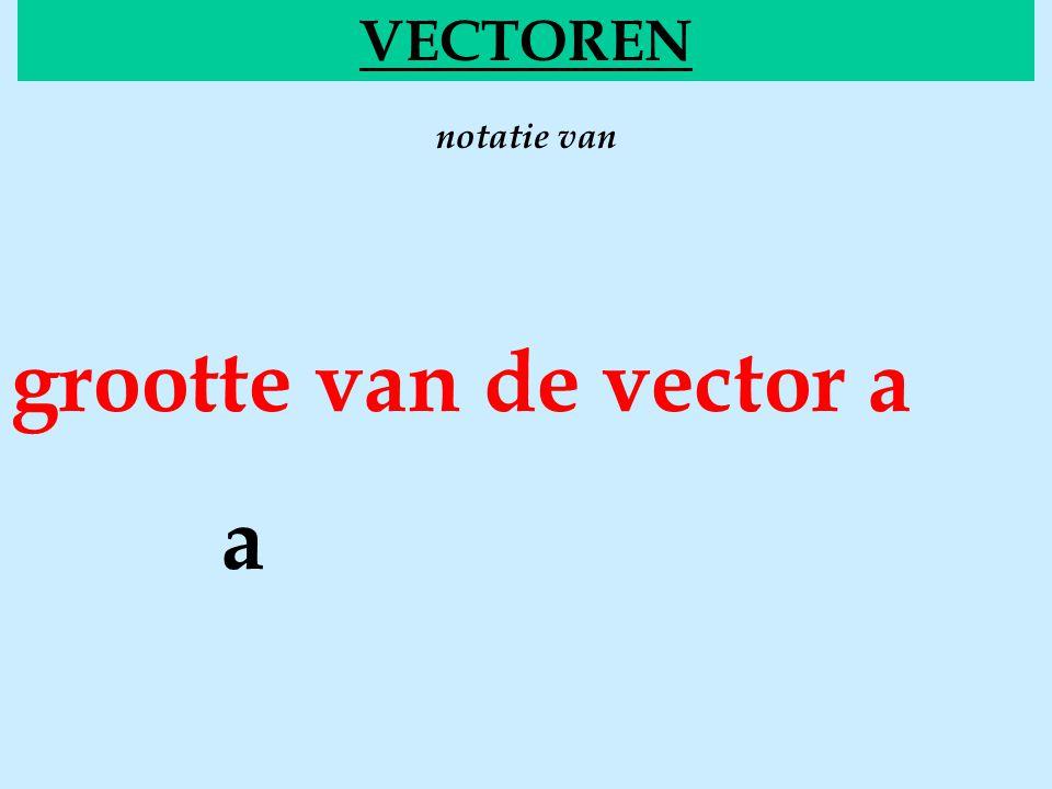VECTOREN notatie van grootte van de vector a a