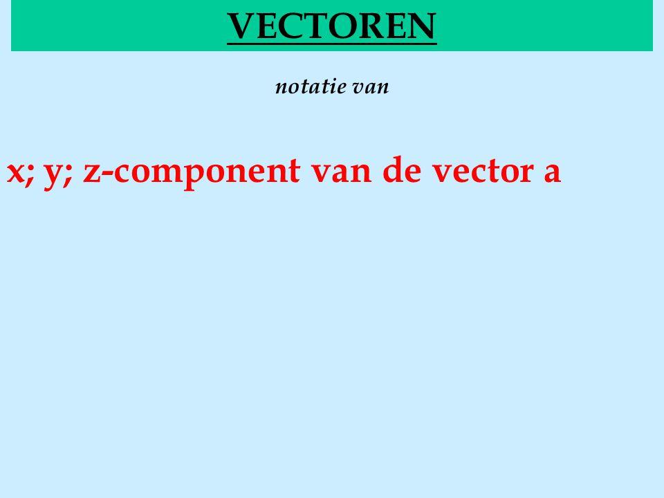 x; y; z-component van de vector a