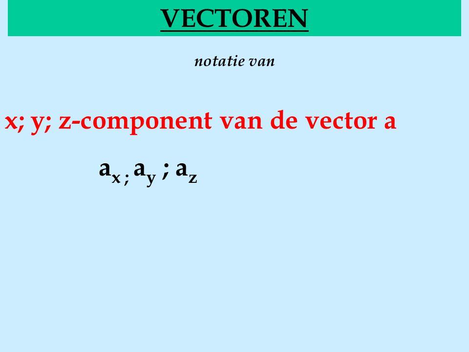 x; y; z-component van de vector a ax ; ay ; az