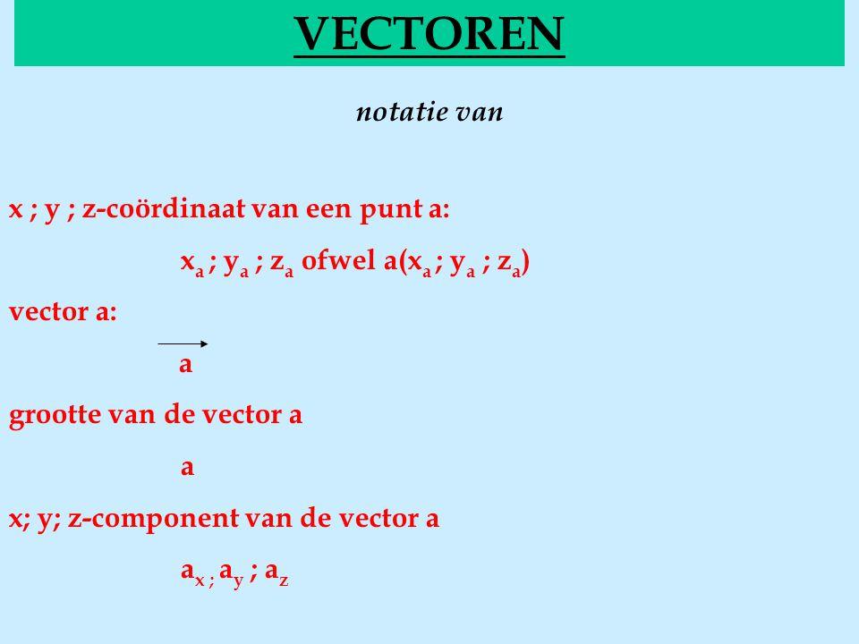 VECTOREN notatie van x ; y ; z-coördinaat van een punt a: