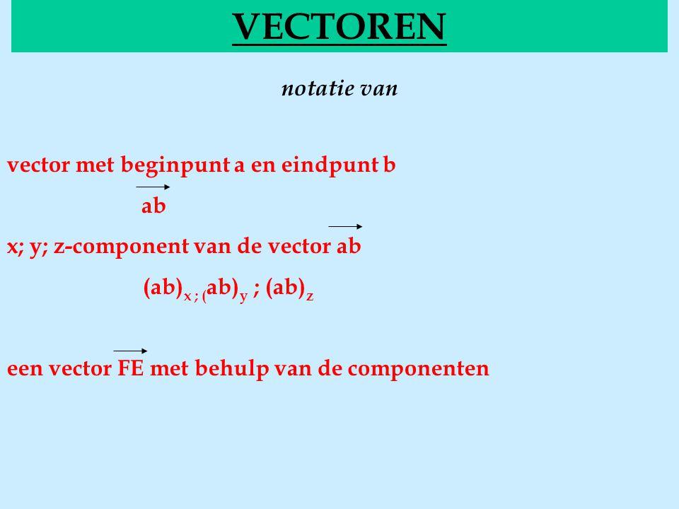 VECTOREN notatie van vector met beginpunt a en eindpunt b ab