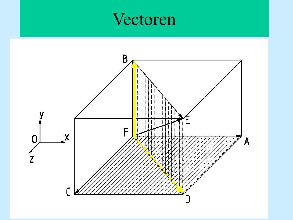 Vectoren