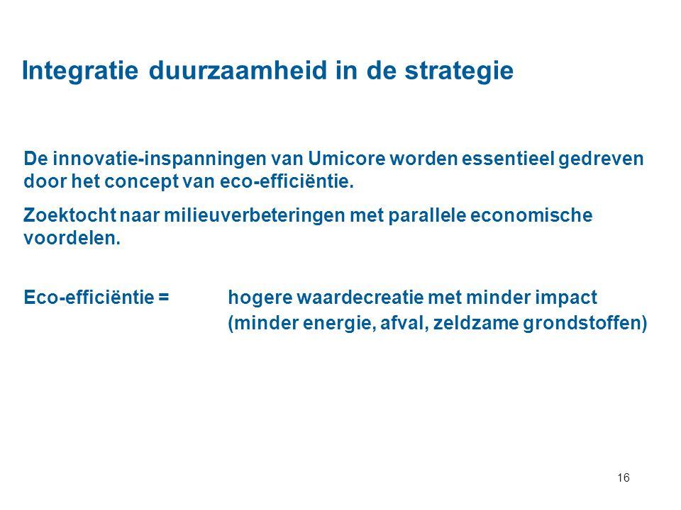 Integratie duurzaamheid in de strategie