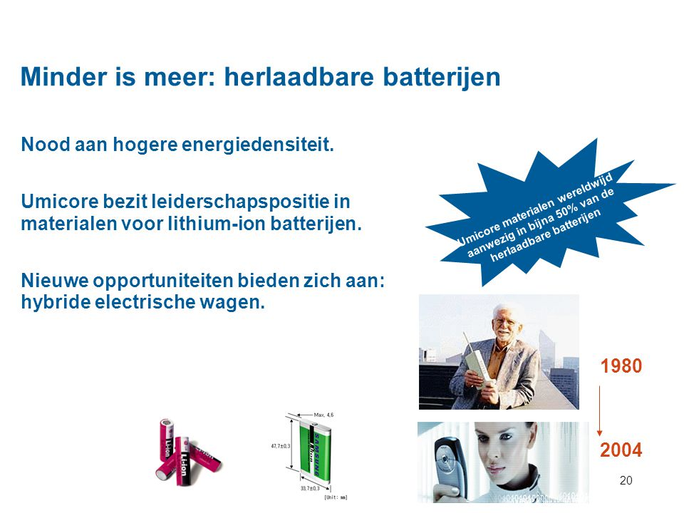 Minder is meer: herlaadbare batterijen