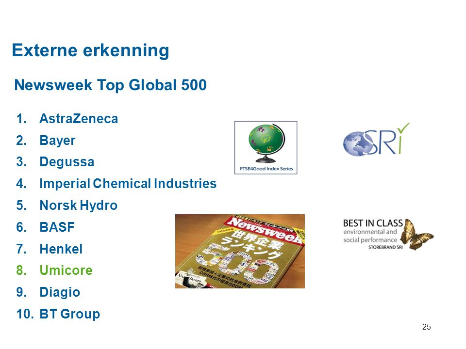 Externe erkenning Newsweek Top Global 500 AstraZeneca Bayer Degussa