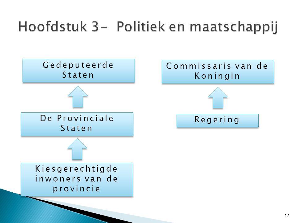 Hoofdstuk 3- Politiek en maatschappij