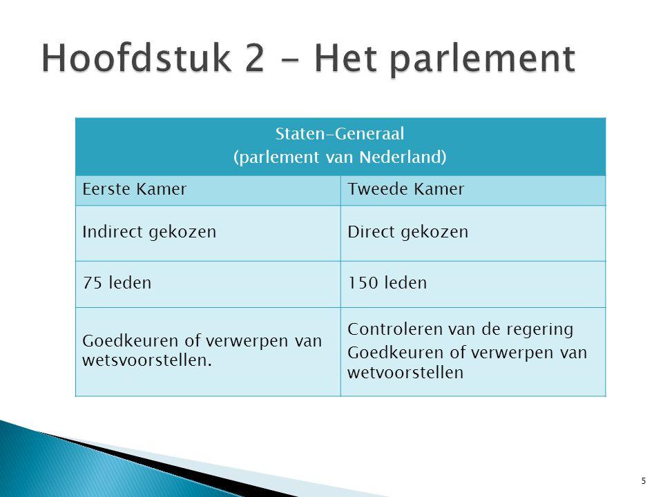 Hoofdstuk 2 - Het parlement