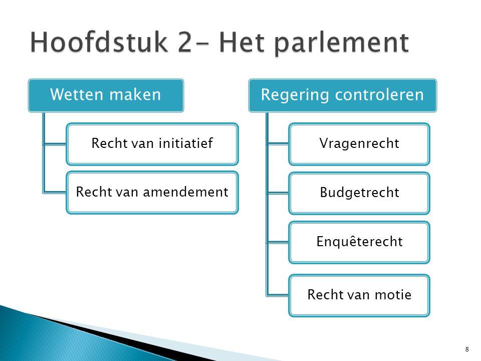 Hoofdstuk 2- Het parlement