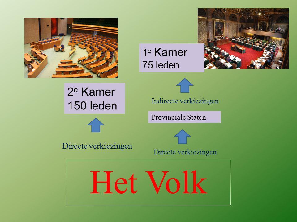 Het Volk 2e Kamer 150 leden 1e Kamer 75 leden Directe verkiezingen