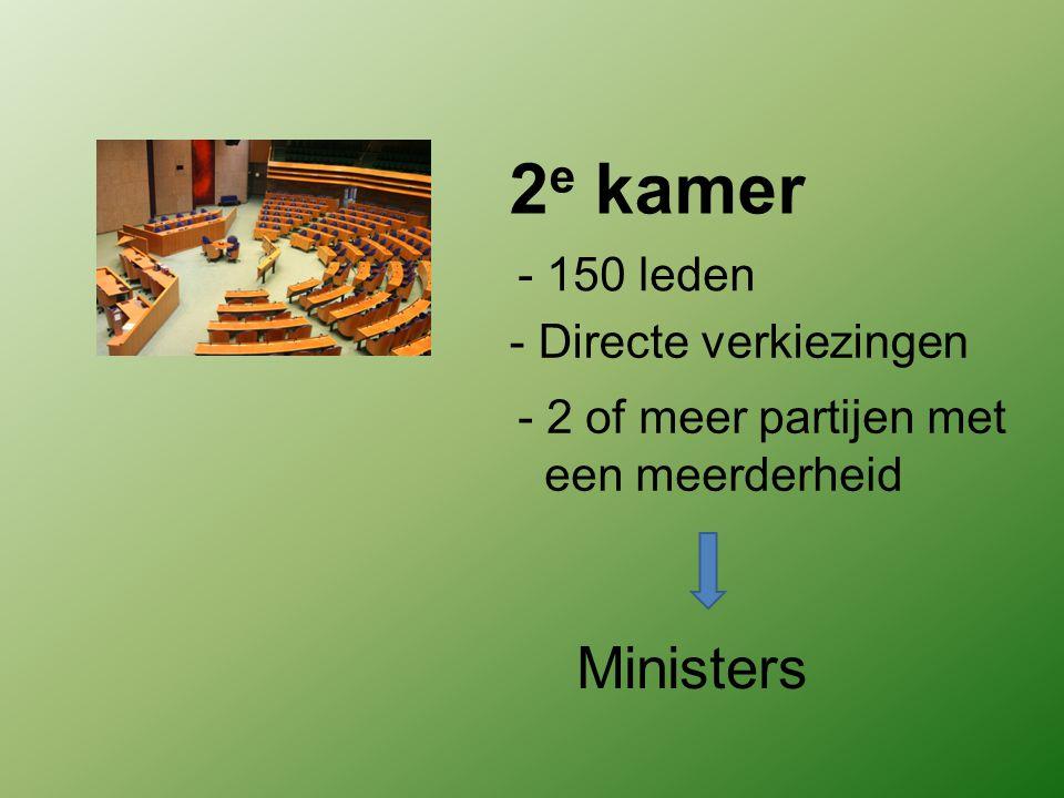 2e kamer Ministers - 150 leden - Directe verkiezingen