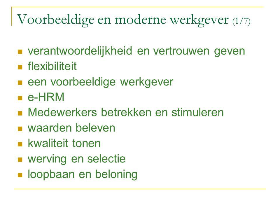 Voorbeeldige en moderne werkgever (1/7)