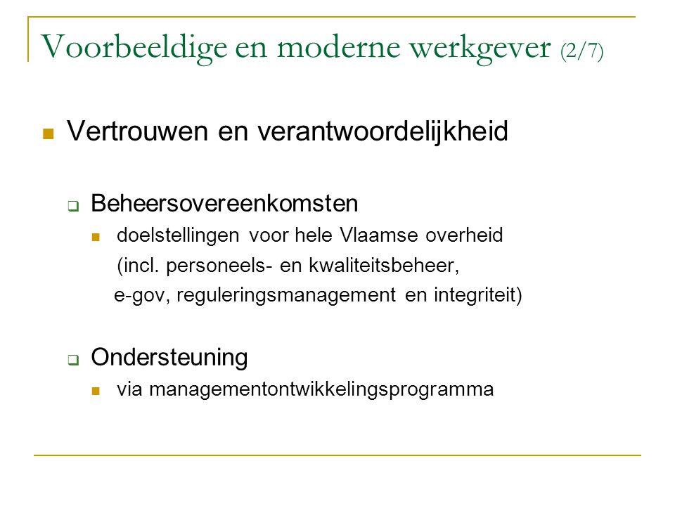 Voorbeeldige en moderne werkgever (2/7)