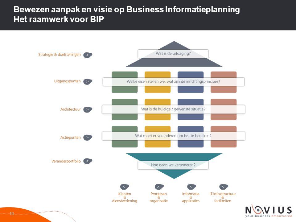 Bewezen aanpak en visie op Business Informatieplanning Het raamwerk voor BIP