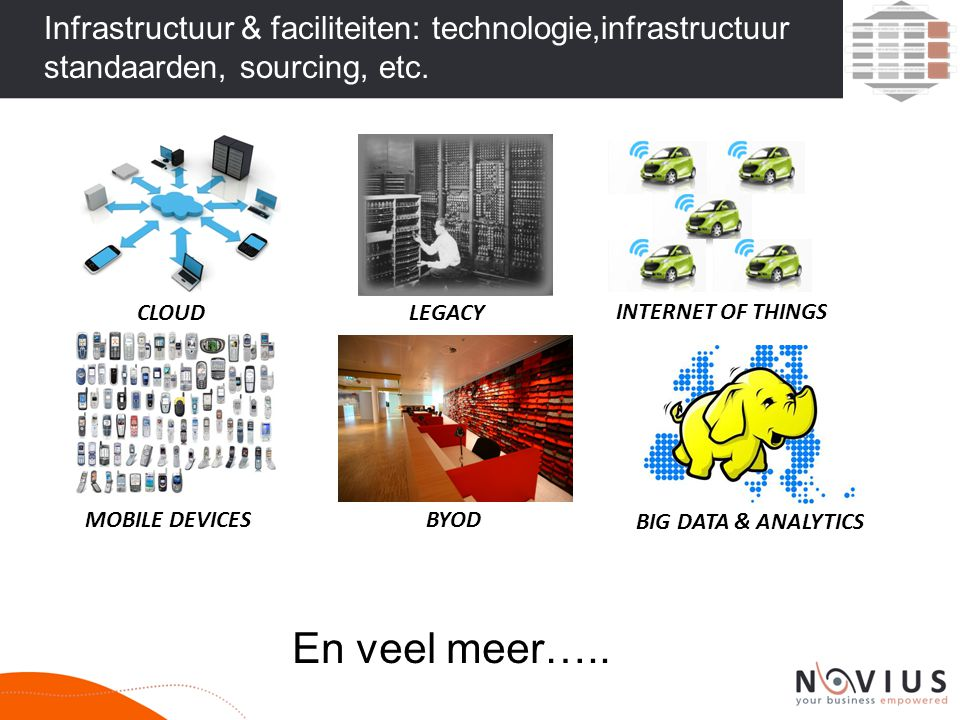 Infrastructuur & faciliteiten: technologie,infrastructuur standaarden, sourcing, etc.