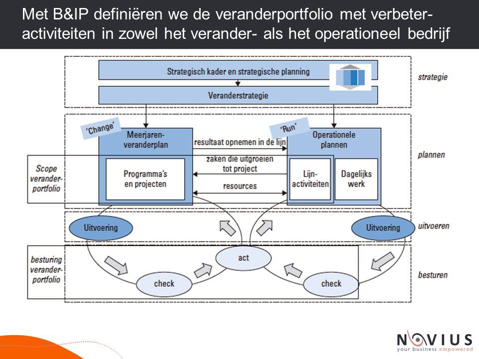 Met B&IP definiëren we de veranderportfolio met verbeter-activiteiten in zowel het verander- als het operationeel bedrijf