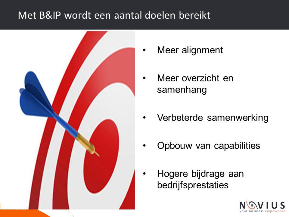 Met B&IP wordt een aantal doelen bereikt