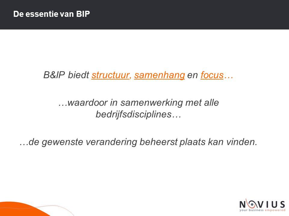 De essentie van BIP