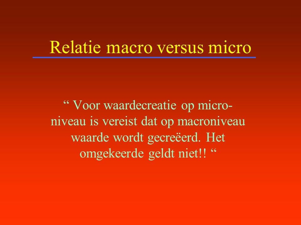 Relatie macro versus micro
