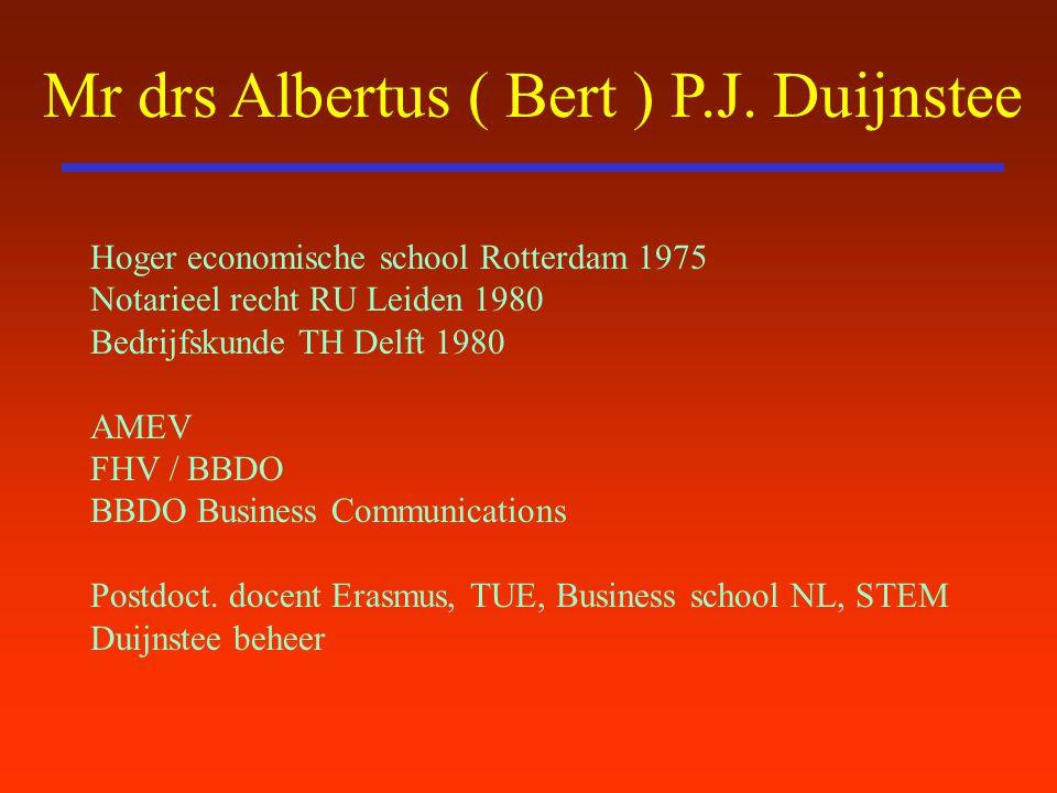 Mr drs Albertus ( Bert ) P.J. Duijnstee