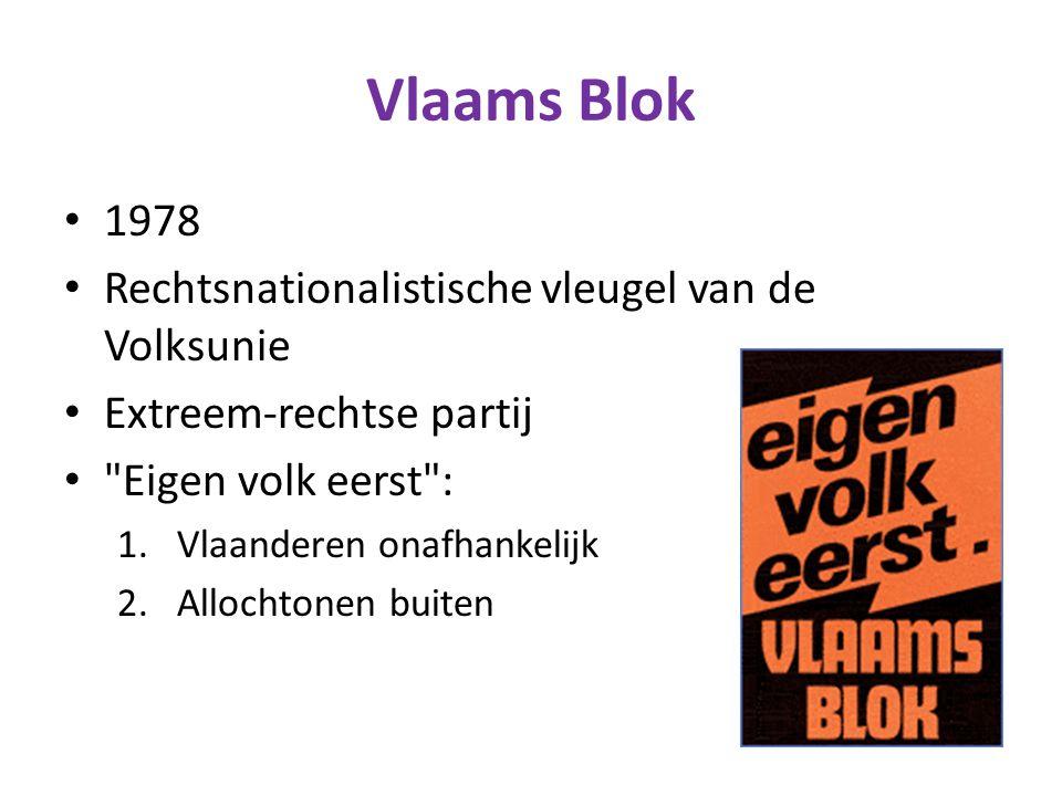 Vlaams Blok 1978 Rechtsnationalistische vleugel van de Volksunie