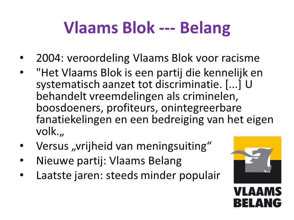Vlaams Blok --- Belang 2004: veroordeling Vlaams Blok voor racisme