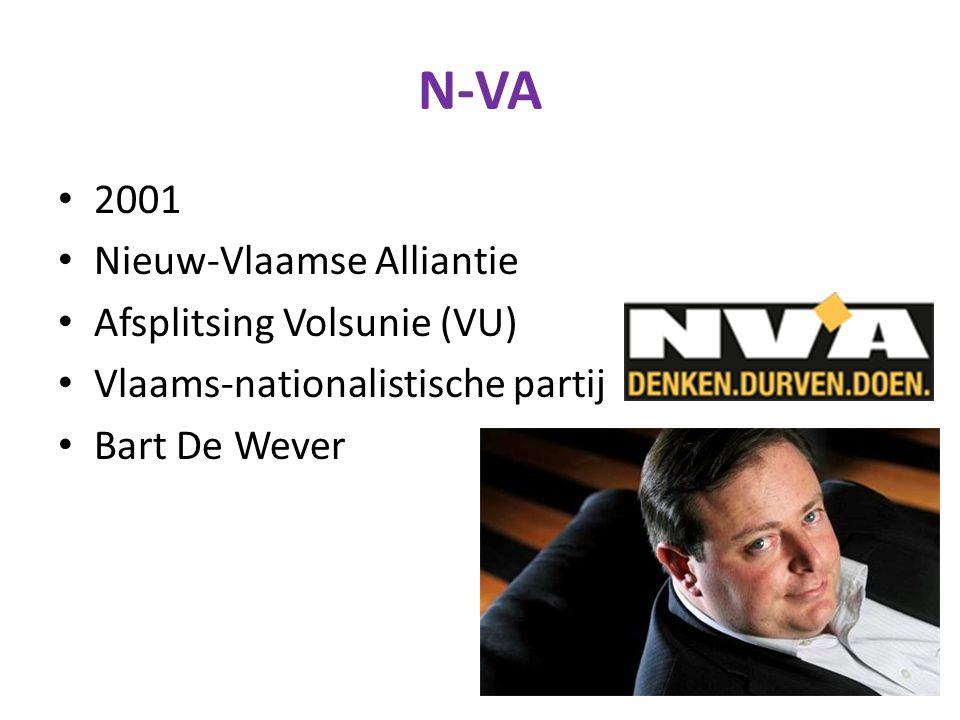 N-VA 2001 Nieuw-Vlaamse Alliantie Afsplitsing Volsunie (VU)