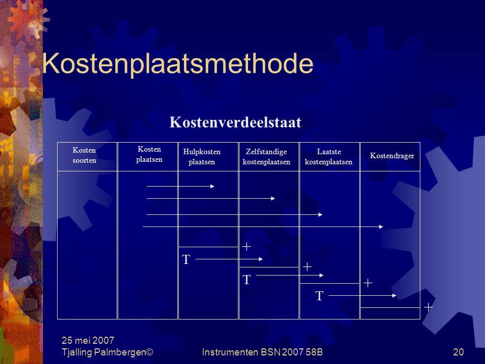 Kostenplaatsmethode Kostenverdeelstaat + + + + T T T 25 mei 2007
