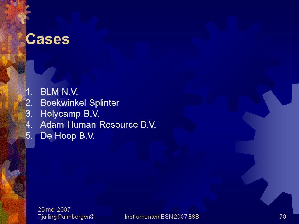Cases BLM N.V. Boekwinkel Splinter Holycamp B.V.