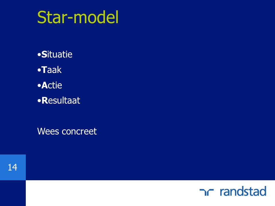 Star-model Situatie Taak Actie Resultaat Wees concreet