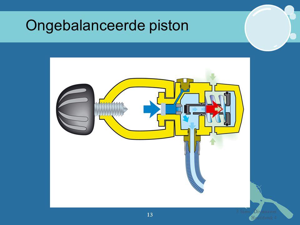 Ongebalanceerde piston