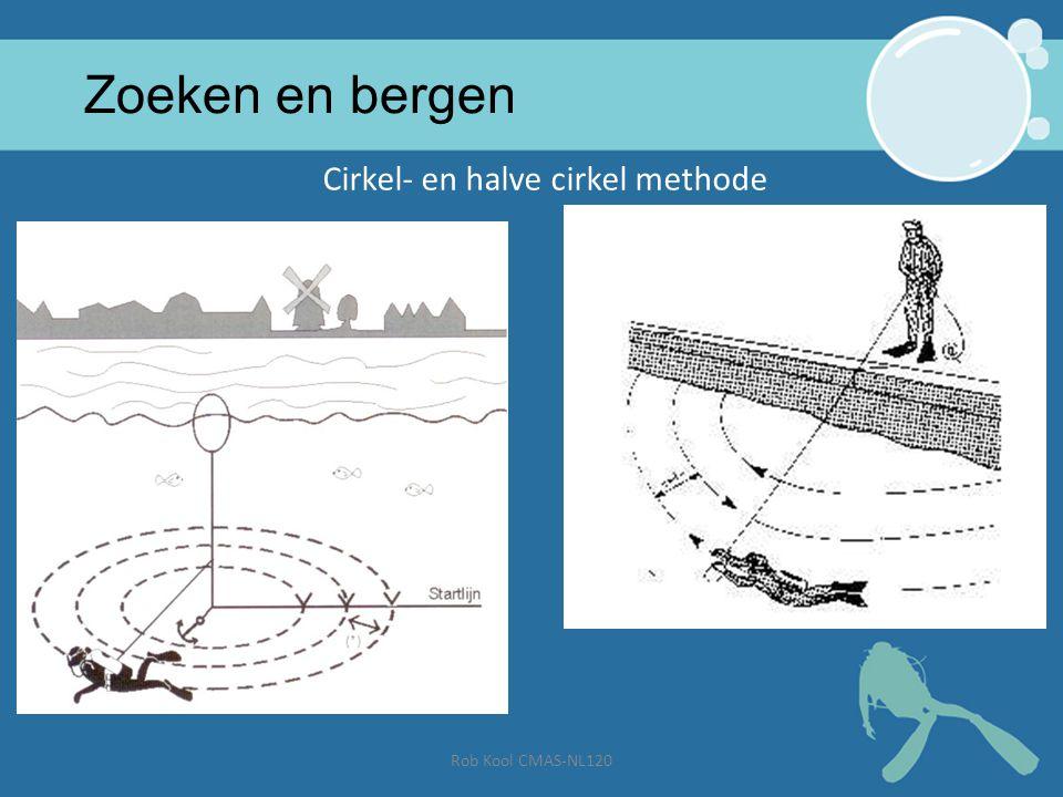 Zoeken en bergen Cirkel- en halve cirkel methode Rob Kool CMAS-NL120