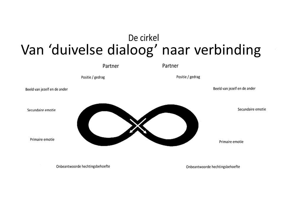 Van 'duivelse dialoog' naar verbinding