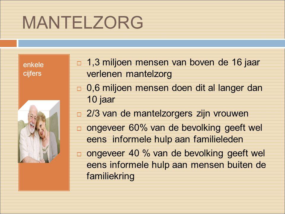 MANTELZORG 1,3 miljoen mensen van boven de 16 jaar verlenen mantelzorg