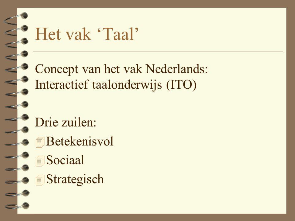 Het vak 'Taal' Concept van het vak Nederlands: Interactief taalonderwijs (ITO) Drie zuilen: Betekenisvol.