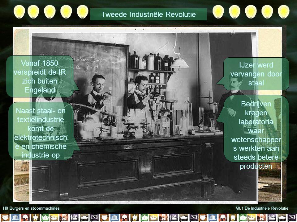 Tweede Industriële Revolutie